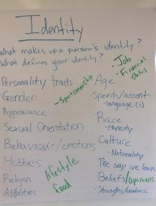 11:3 Identity Anchor Chart