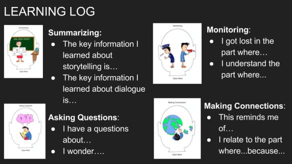Learning Log Cognitive Strategies
