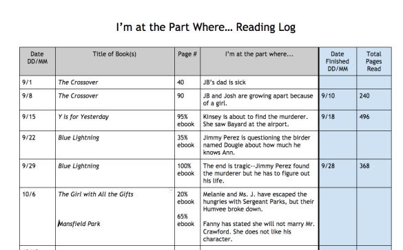 Reading Log Entry for 10/6