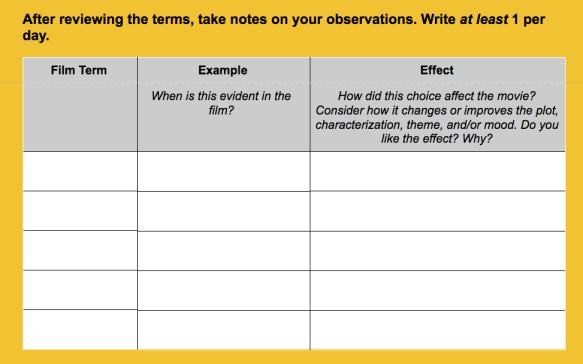 Cognitive Strategies Ms Mcmillan English 7